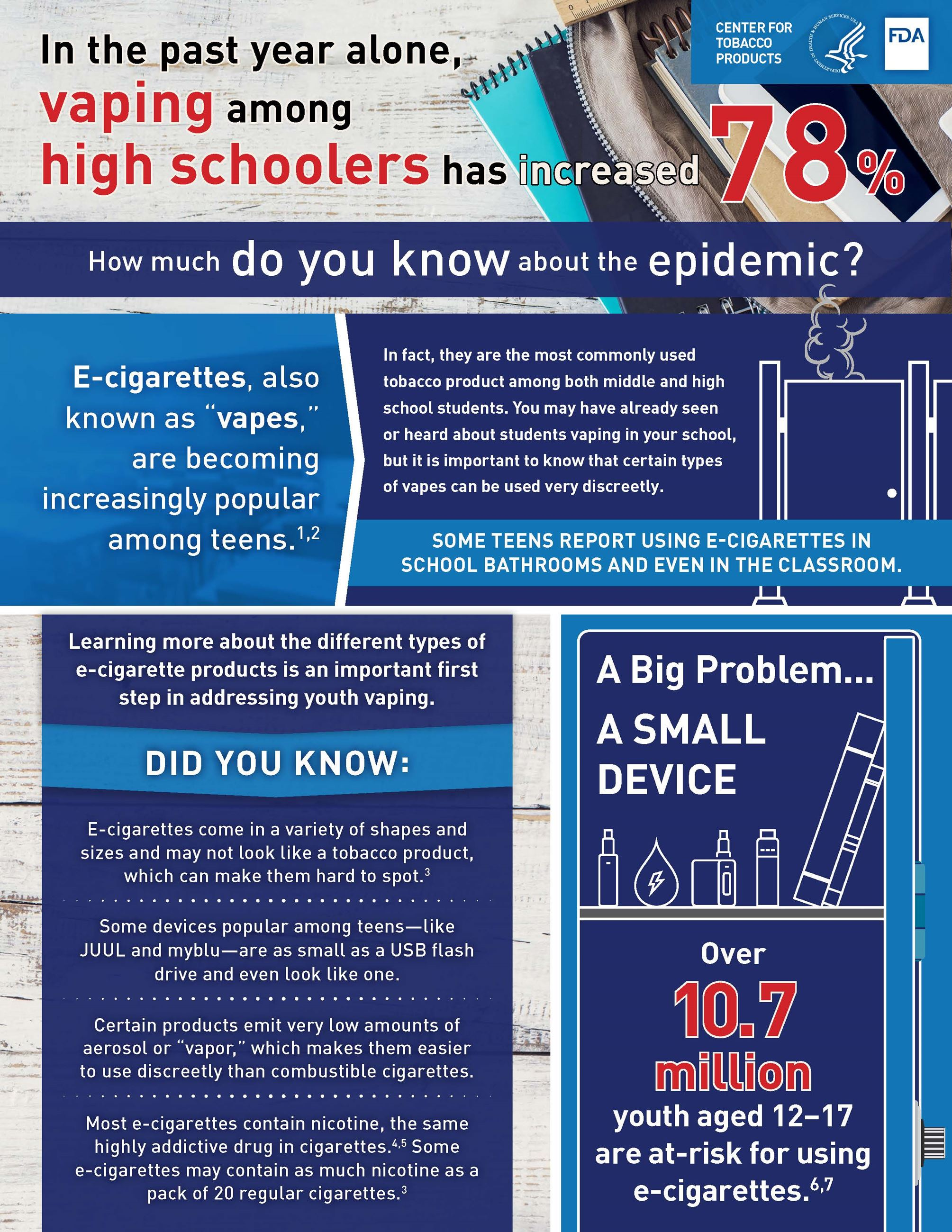 YoutheCigarettePreventionInfographicFINAL_Page_1